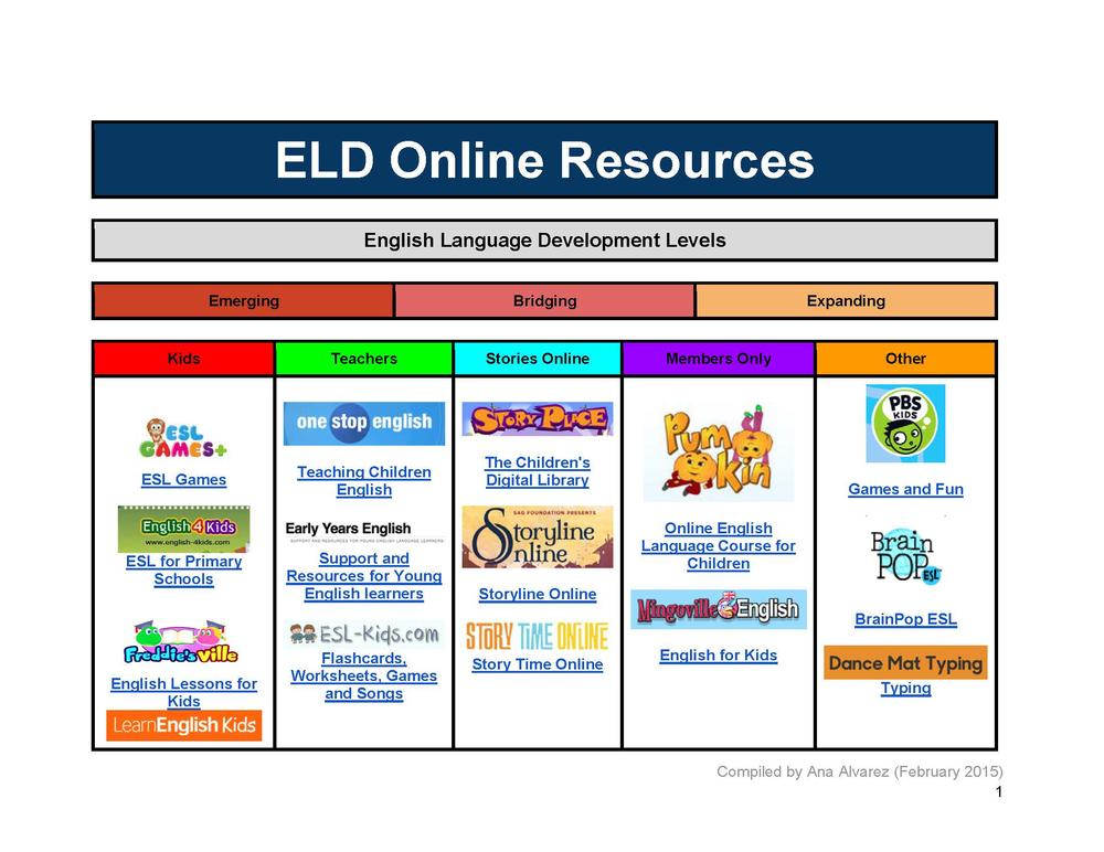 ELD Intervention OnlineResources Marshall_Page_1.jpg