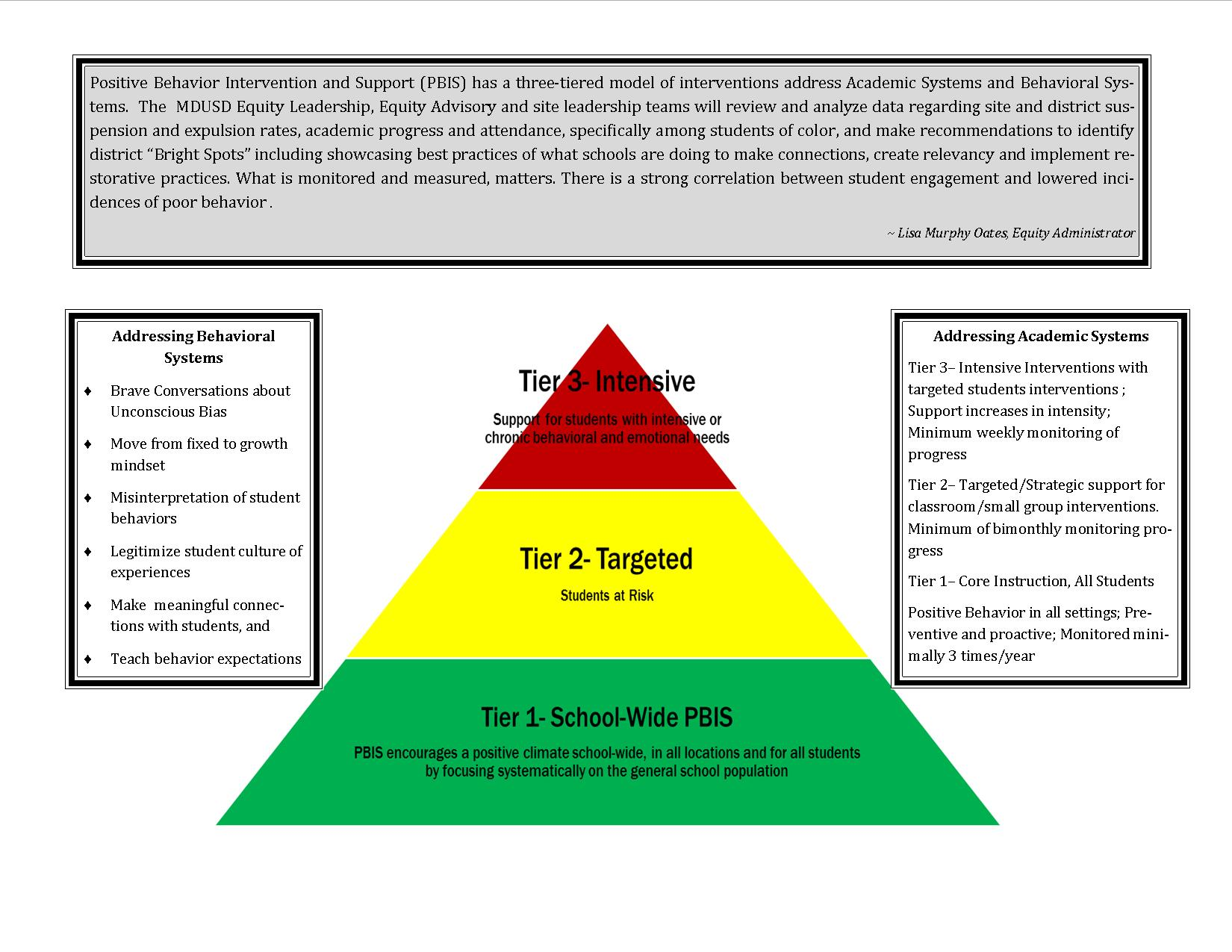 Equity Trifold2015lmo.jpg