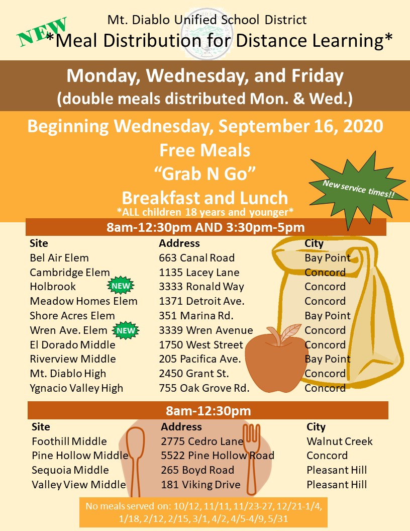 Free Community Meals